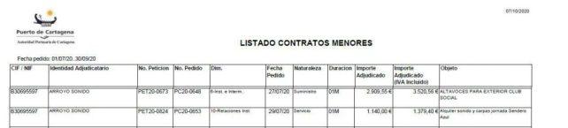 contratos Puerto de Cartagena 1024x231 1